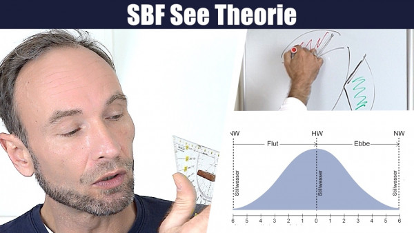 SBF-App Modul (SBF See Theorie)